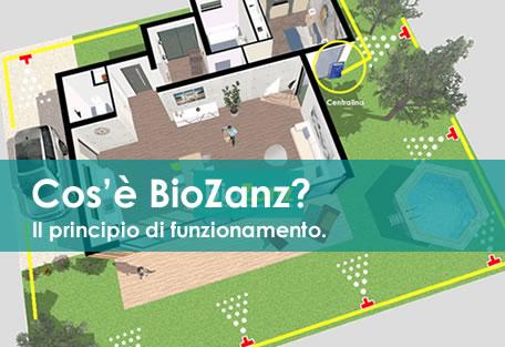 Principio di funzionamento di biozanz
