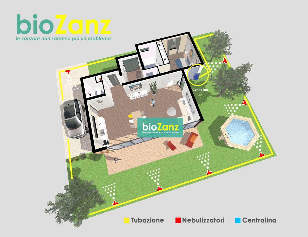 Impianto barriera antizanzare per casa e giardino